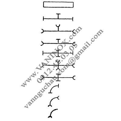 TCVN 2979 - 79 image